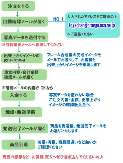 nagare-mae_edited-1